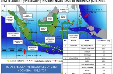 Indonesian government promoting risky unconventional gas and Australia companies are responding